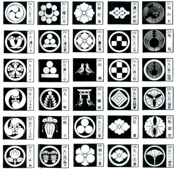 Louis Vuittons Monogram Was Influenced By These Design Of Kamon